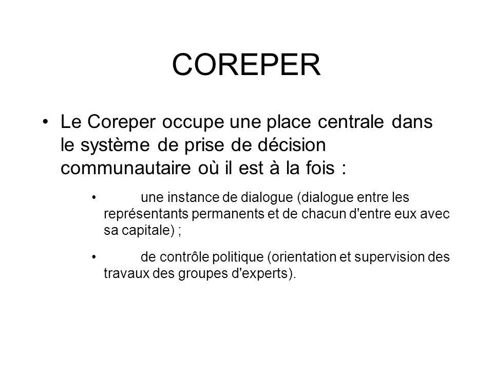 COREPER Le Coreper occupe une place centrale dans le système de prise de décision communautaire où il est à la fois : une instance de dialogue (dialog