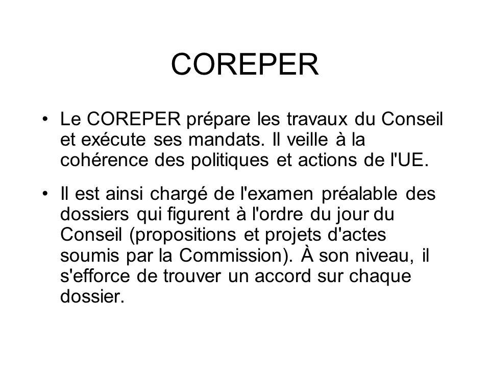 COREPER Le COREPER prépare les travaux du Conseil et exécute ses mandats. Il veille à la cohérence des politiques et actions de l'UE. Il est ainsi cha