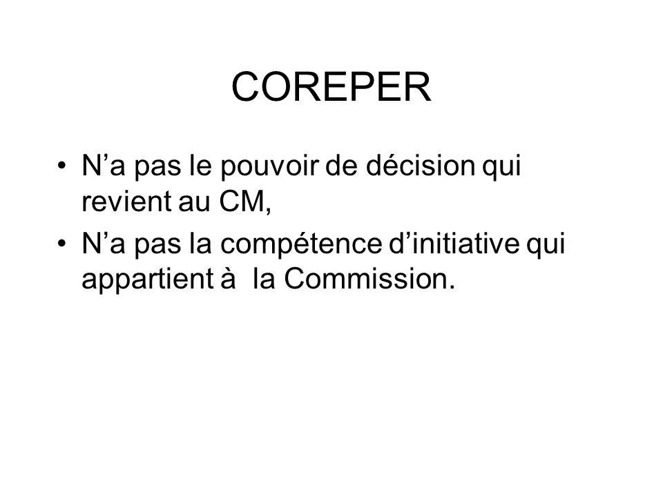 COREPER Na pas le pouvoir de décision qui revient au CM, Na pas la compétence dinitiative qui appartient à la Commission.