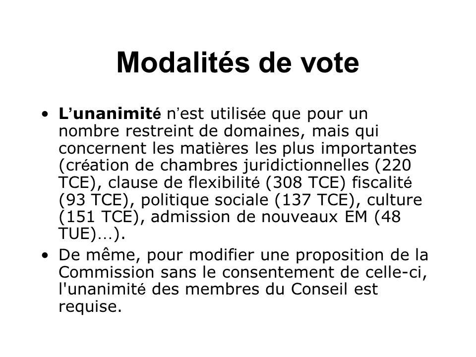 Modalités de vote L unanimit é n est utilis é e que pour un nombre restreint de domaines, mais qui concernent les mati è res les plus importantes (cr