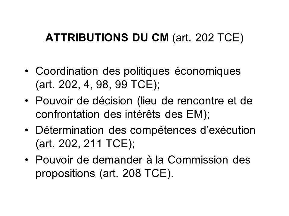 ATTRIBUTIONS DU CM (art. 202 TCE) Coordination des politiques économiques (art. 202, 4, 98, 99 TCE); Pouvoir de décision (lieu de rencontre et de conf