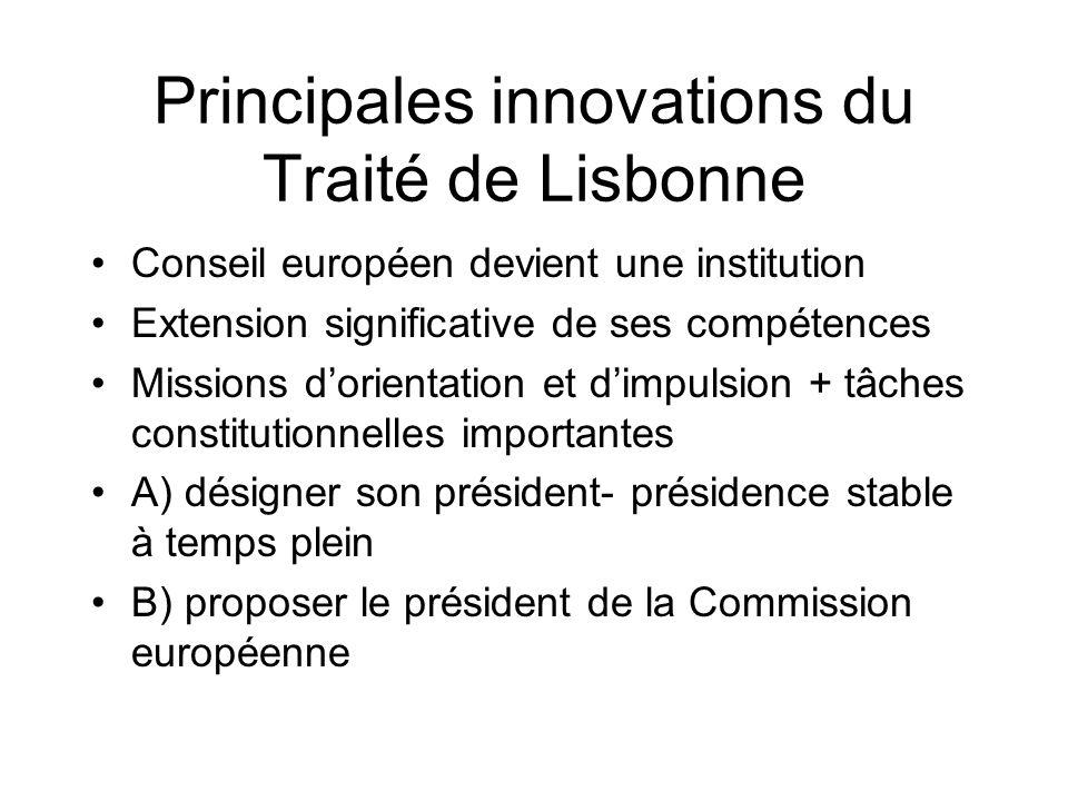 Principales innovations du Traité de Lisbonne Conseil européen devient une institution Extension significative de ses compétences Missions dorientatio
