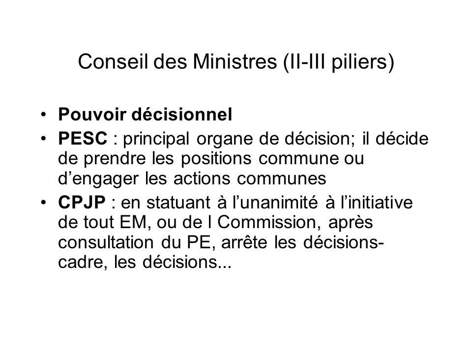 Conseil des Ministres (II-III piliers) Pouvoir décisionnel PESC : principal organe de décision; il décide de prendre les positions commune ou dengager