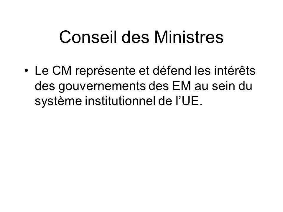 Conseil des Ministres Le CM représente et défend les intérêts des gouvernements des EM au sein du système institutionnel de lUE.