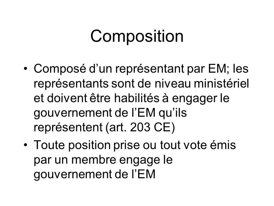 Composition Composé dun représentant par EM; les représentants sont de niveau ministériel et doivent être habilités à engager le gouvernement de lEM q