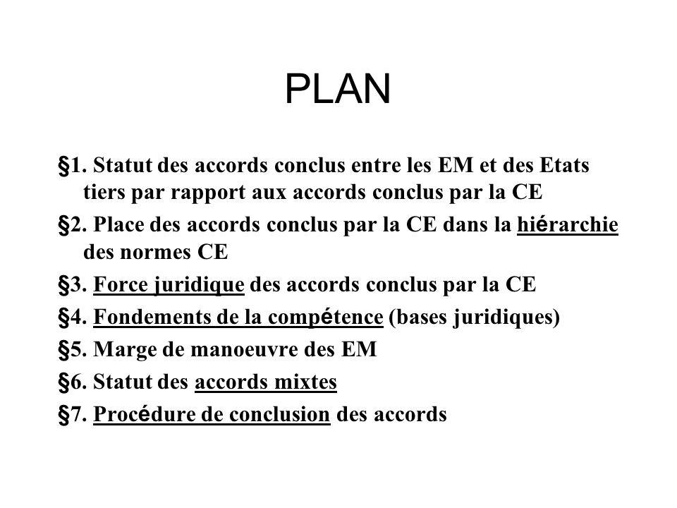PLAN §1. Statut des accords conclus entre les EM et des Etats tiers par rapport aux accords conclus par la CE §2. Place des accords conclus par la CE