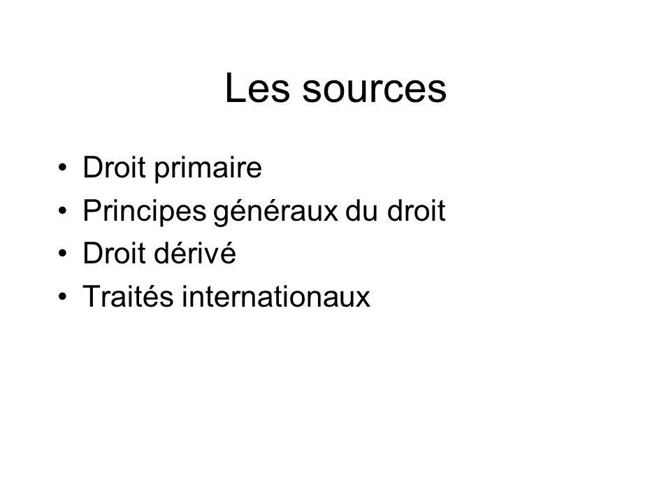 Les sources Droit primaire Principes généraux du droit Droit dérivé Traités internationaux