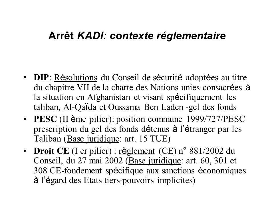 Arrêt KADI: contexte réglementaire DIP: R é solutions du Conseil de s é curit é adopt é es au titre du chapitre VII de la charte des Nations unies con