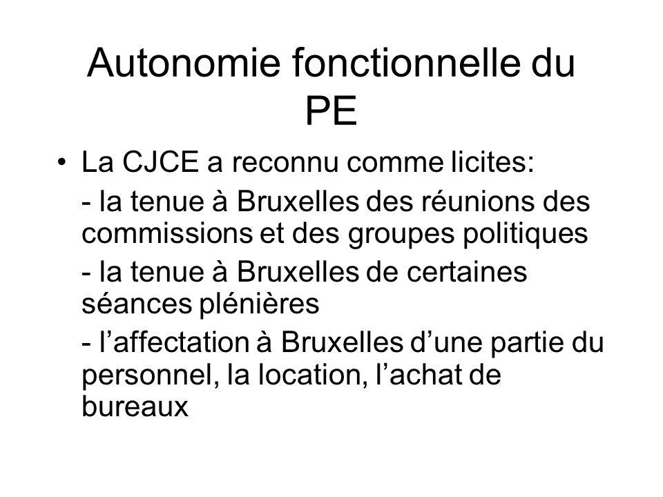 Autonomie fonctionnelle du PE La CJCE a reconnu comme licites: - la tenue à Bruxelles des réunions des commissions et des groupes politiques - la tenue à Bruxelles de certaines séances plénières - laffectation à Bruxelles dune partie du personnel, la location, lachat de bureaux
