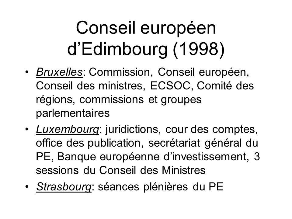 Conseil européen dEdimbourg (1998) Bruxelles: Commission, Conseil européen, Conseil des ministres, ECSOC, Comité des régions, commissions et groupes parlementaires Luxembourg: juridictions, cour des comptes, office des publication, secrétariat général du PE, Banque européenne dinvestissement, 3 sessions du Conseil des Ministres Strasbourg: séances plénières du PE
