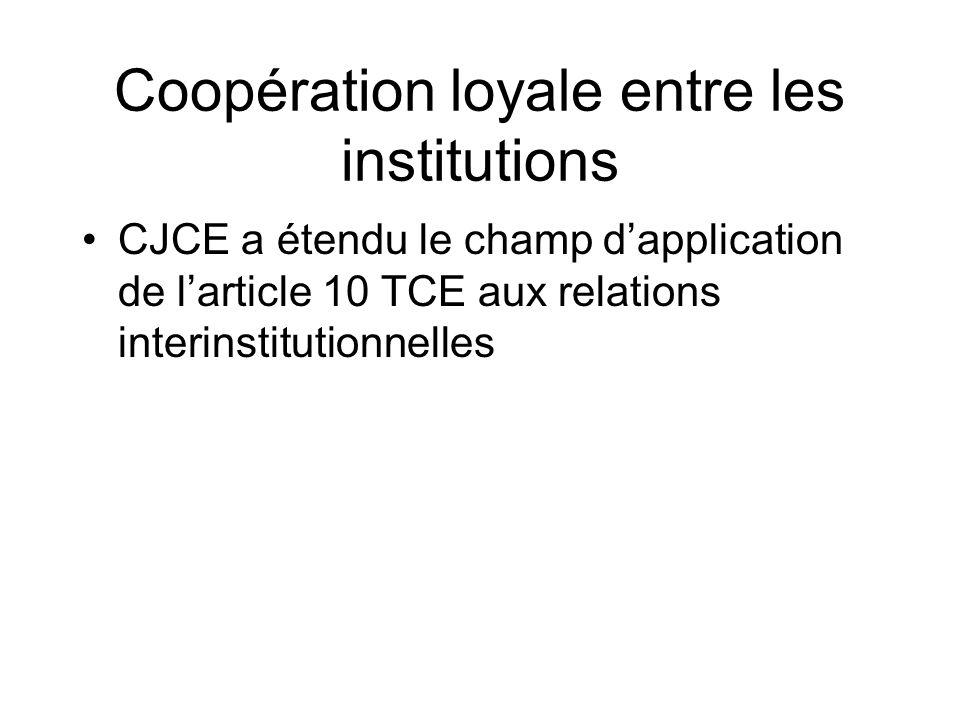 Coopération loyale entre les institutions CJCE a étendu le champ dapplication de larticle 10 TCE aux relations interinstitutionnelles