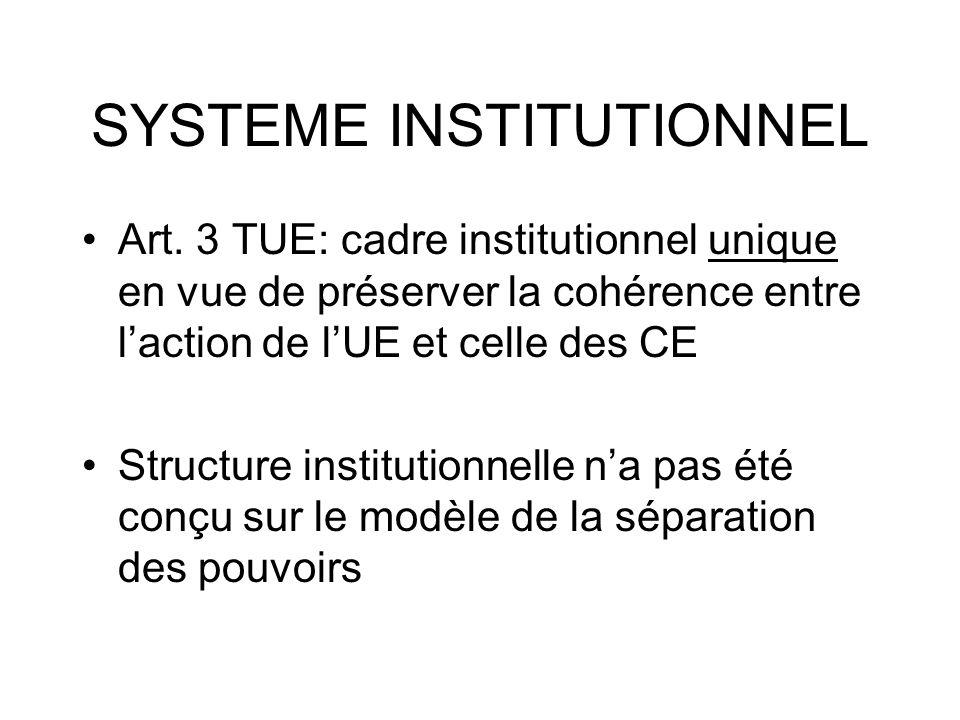 SYSTEME INSTITUTIONNEL Art.