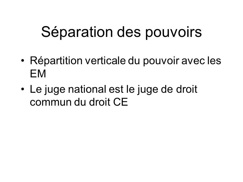 Séparation des pouvoirs Répartition verticale du pouvoir avec les EM Le juge national est le juge de droit commun du droit CE