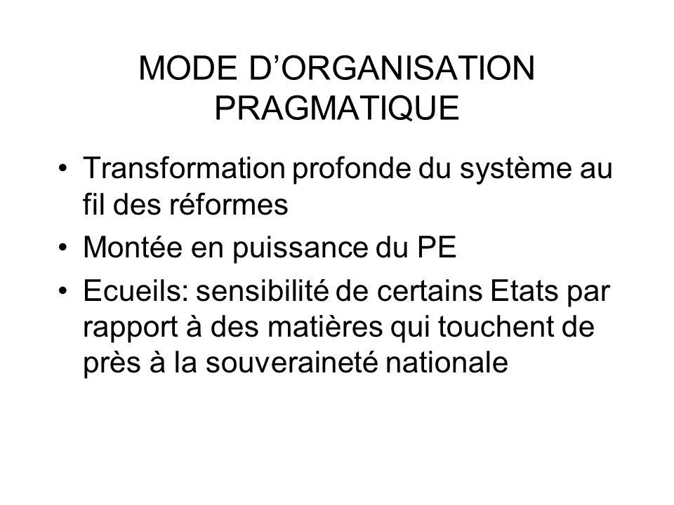 PRINCIPES STRUCTURELS - équilibre institutionnel - autonomie des institutions - coopération loyale entre les institutions