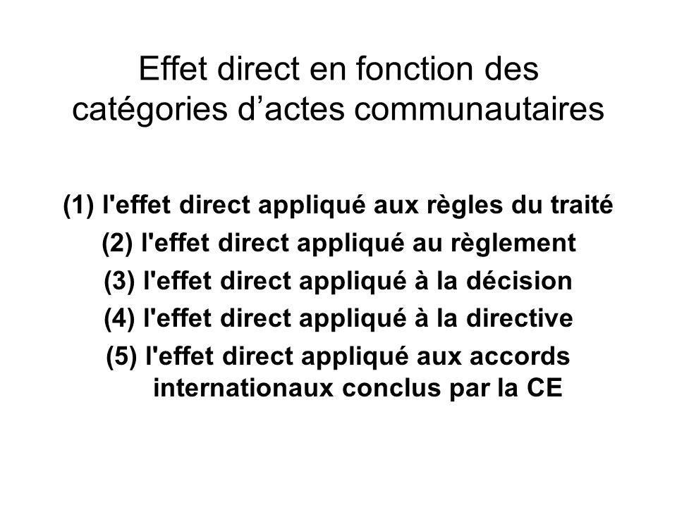 Effet direct en fonction des catégories dactes communautaires (1)l'effet direct appliqué aux règles du traité (2)l'effet direct appliqué au règlement