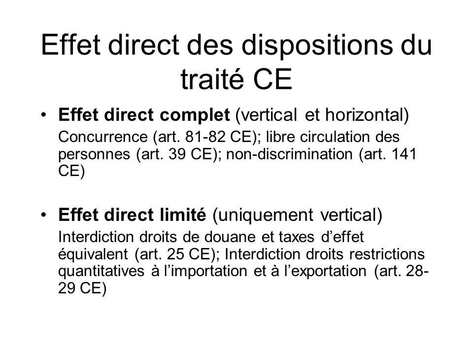 Effet direct des dispositions du traité CE Effet direct complet (vertical et horizontal) Concurrence (art. 81-82 CE); libre circulation des personnes