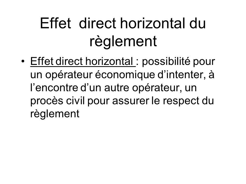 Effet direct horizontal du règlement Effet direct horizontal : possibilité pour un opérateur économique dintenter, à lencontre dun autre opérateur, un procès civil pour assurer le respect du règlement