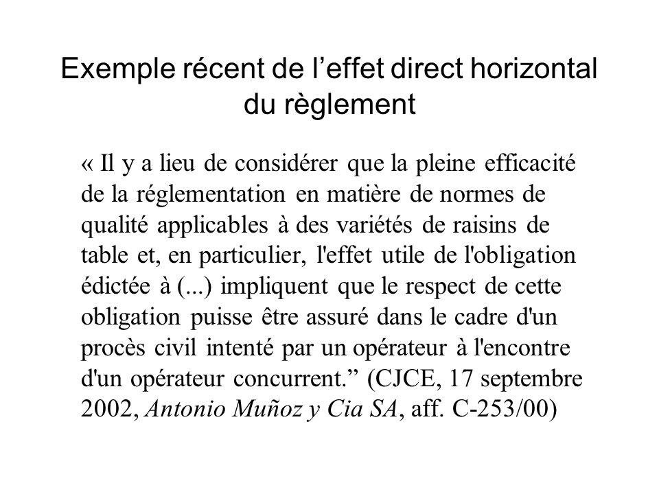 Exemple récent de leffet direct horizontal du règlement « Il y a lieu de considérer que la pleine efficacité de la réglementation en matière de normes