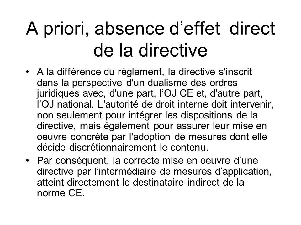 A priori, absence deffet direct de la directive A la différence du règlement, la directive s inscrit dans la perspective d un dualisme des ordres juridiques avec, d une part, lOJ CE et, d autre part, lOJ national.