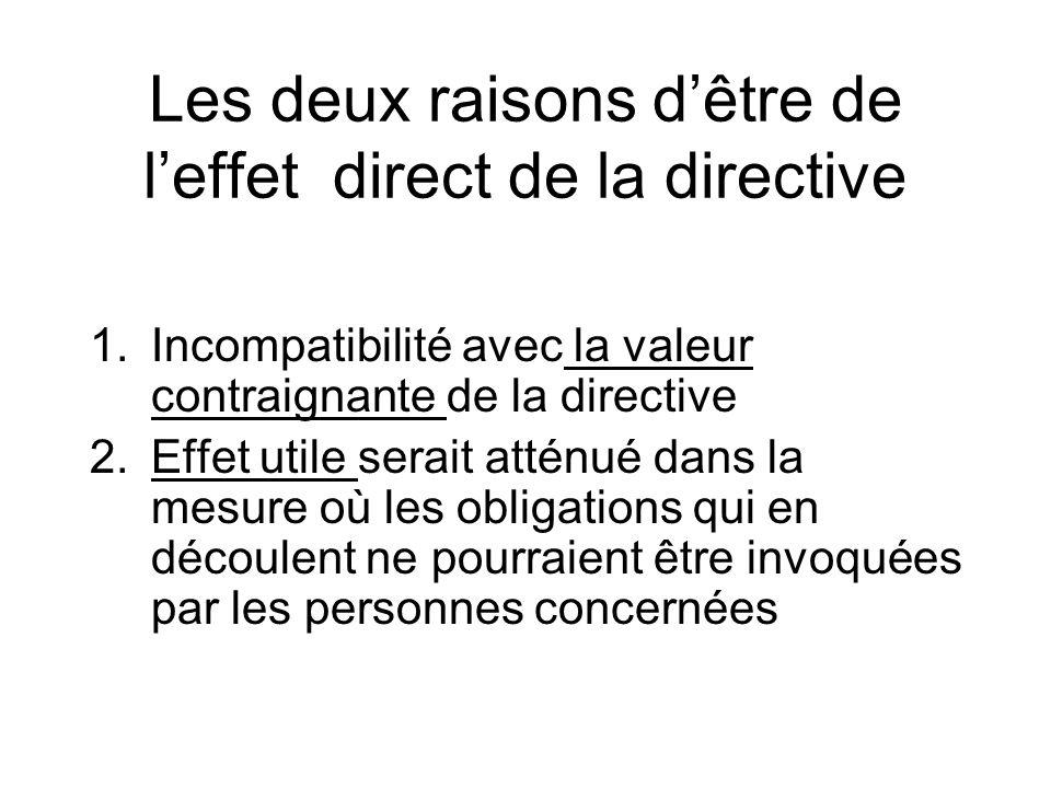 Les deux raisons dêtre de leffet direct de la directive 1.Incompatibilité avec la valeur contraignante de la directive 2.Effet utile serait atténué dans la mesure où les obligations qui en découlent ne pourraient être invoquées par les personnes concernées