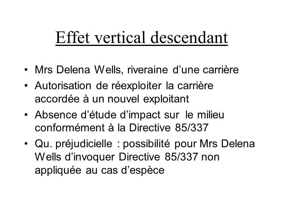 Effet vertical descendant Mrs Delena Wells, riveraine dune carrière Autorisation de réexploiter la carrière accordée à un nouvel exploitant Absence détude dimpact sur le milieu conformément à la Directive 85/337 Qu.
