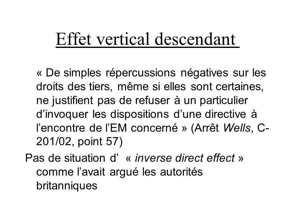 Effet vertical descendant « De simples répercussions négatives sur les droits des tiers, même si elles sont certaines, ne justifient pas de refuser à