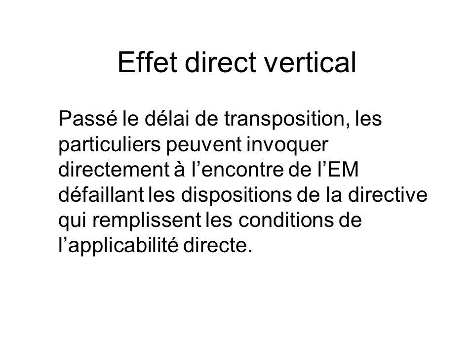Effet direct vertical Passé le délai de transposition, les particuliers peuvent invoquer directement à lencontre de lEM défaillant les dispositions de la directive qui remplissent les conditions de lapplicabilité directe.