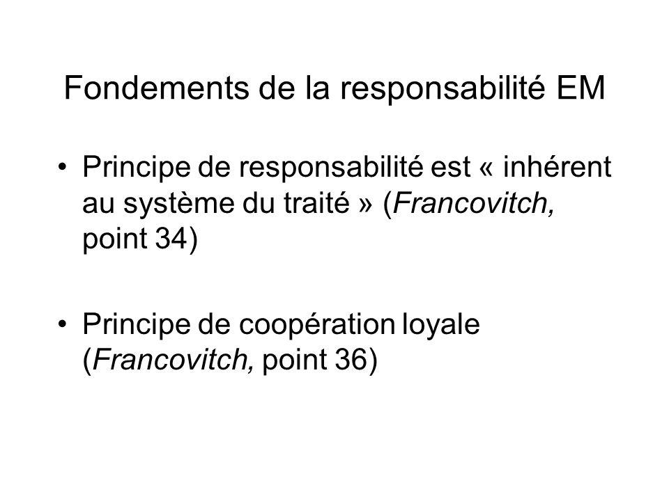 Fondements de la responsabilité EM Principe de responsabilité est « inhérent au système du traité » (Francovitch, point 34) Principe de coopération loyale (Francovitch, point 36)