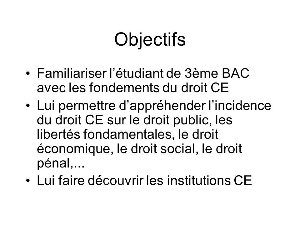 Marché intérieur - La CE comporte un marché intérieur (art.