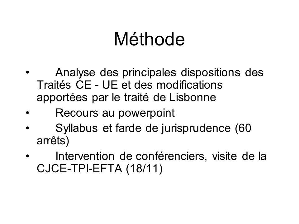 Principe de la primauté du droit international Thèse dualiste Thèse moniste Le droit CE postule le monisme.