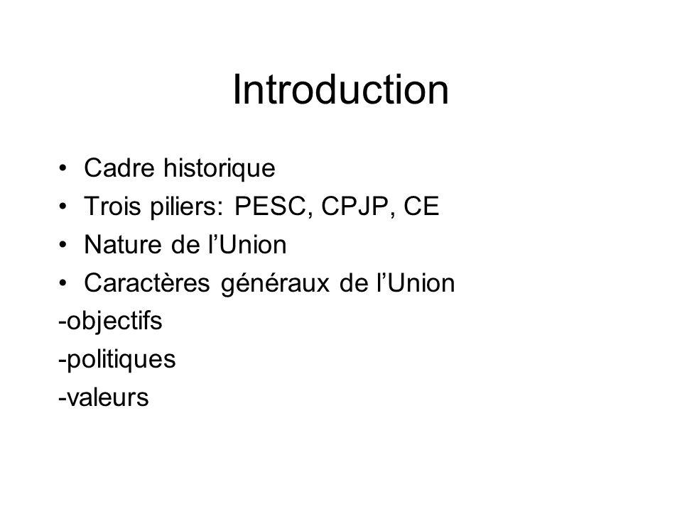 Introduction: objectifs (art.