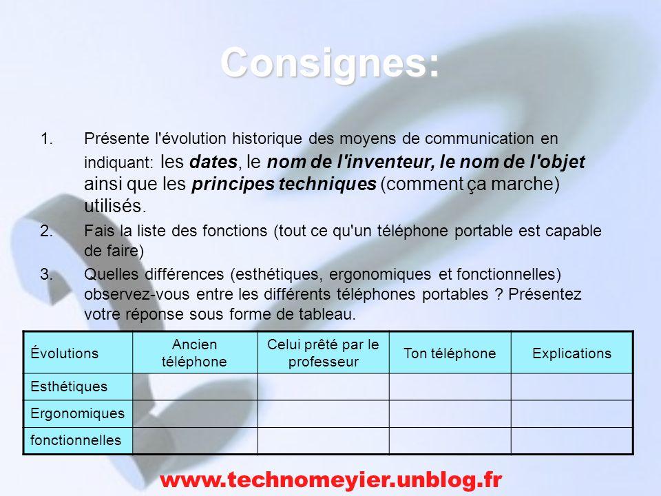 Ressources: Le document ressource «Les Communications» dans le dossier: Public/technologie/technomeyier/4ième http://www.l2l1.com/ http://www.bestofmicro.com/actualite/test/317-2-histoire-telephone- Portable.htmlhttp://www.bestofmicro.com/actualite/test/317-2-histoire-telephone- Portable.html http://www.linternaute.com/histoire/motcle/128/a/1/1/telephone.shtml Ton téléphone portable (tu pourras le sortir lorsqu on te le demande) ne pas appeler et le mettre sur mode vibreur...