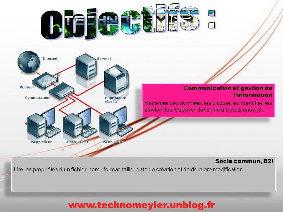 Communication et gestion de linformation Recenser des données, les classer, les identifier, les stocker, les retrouver dans une arborescence,(3) Communication et gestion de linformation Recenser des données, les classer, les identifier, les stocker, les retrouver dans une arborescence,(3) Socle commun, B2i Lire les propriétés dun fichier, nom, format, taille, date de création et de dernière modification Socle commun, B2i Lire les propriétés dun fichier, nom, format, taille, date de création et de dernière modification www.technomeyier.unblog.fr