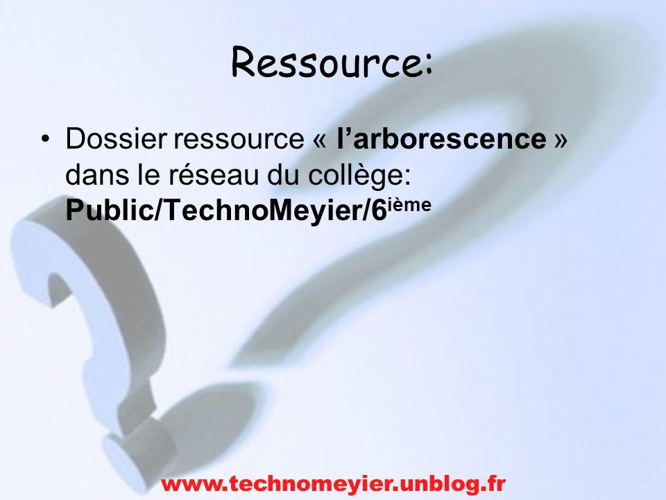 Ressource: Dossier ressource « larborescence » dans le réseau du collège: Public/TechnoMeyier/6 ième www.technomeyier.unblog.fr