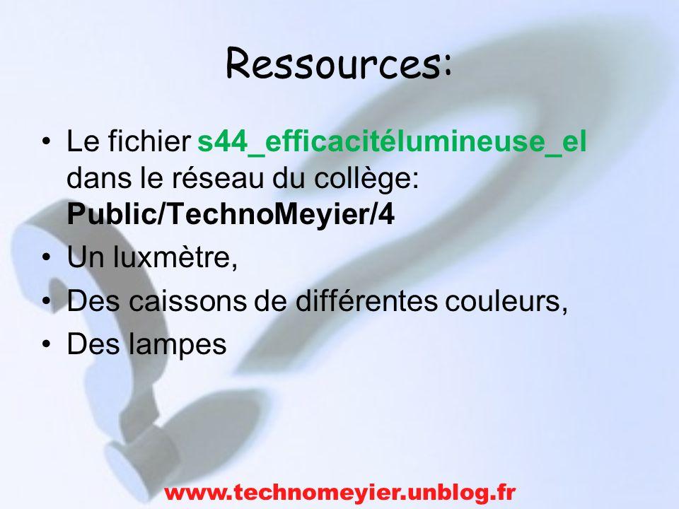 Ressources: Le fichier s44_efficacitélumineuse_el dans le réseau du collège: Public/TechnoMeyier/4 Un luxmètre, Des caissons de différentes couleurs,
