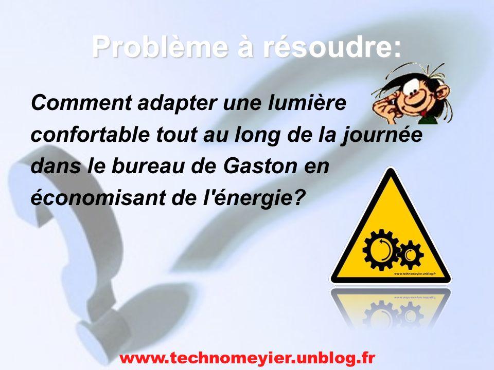 Problème à résoudre: Comment adapter une lumière confortable tout au long de la journée dans le bureau de Gaston en économisant de l'énergie? www.tech