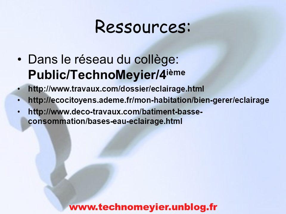 Ressources: Dans le réseau du collège: Public/TechnoMeyier/4 ième http://www.travaux.com/dossier/eclairage.html http://ecocitoyens.ademe.fr/mon-habita