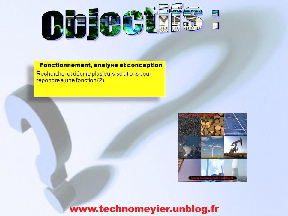 www.technomeyier.unblog.fr Fonctionnement, analyse et conception Rechercher et décrire plusieurs solutions pour répondre à une fonction (2) Fonctionnement, analyse et conception Rechercher et décrire plusieurs solutions pour répondre à une fonction (2)