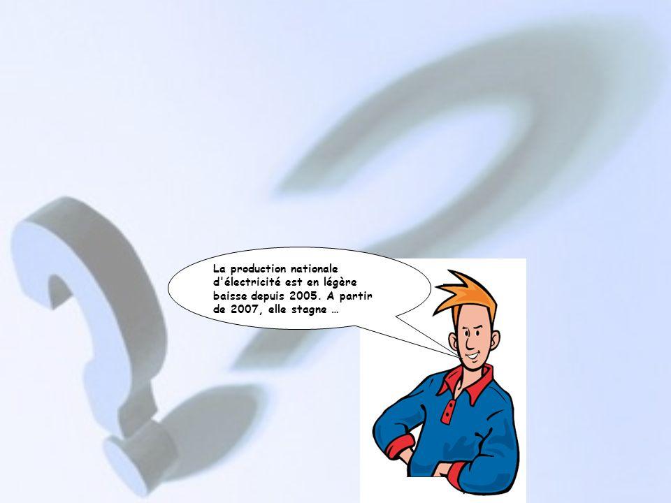 Regarde la Bande dessinée, Ouvre la fiche élève «s43_intro_évolution énergie_el» qui se trouve dans le réseau du collège dans: public/TechnoMeyier/4, Enregistre cette fiche dans le dossier ma classe/commun et donne lui comme nom : évolution_énergie_ton nom, Complète ce compte rendu, www.technomeyier.unblog.fr Consignes: