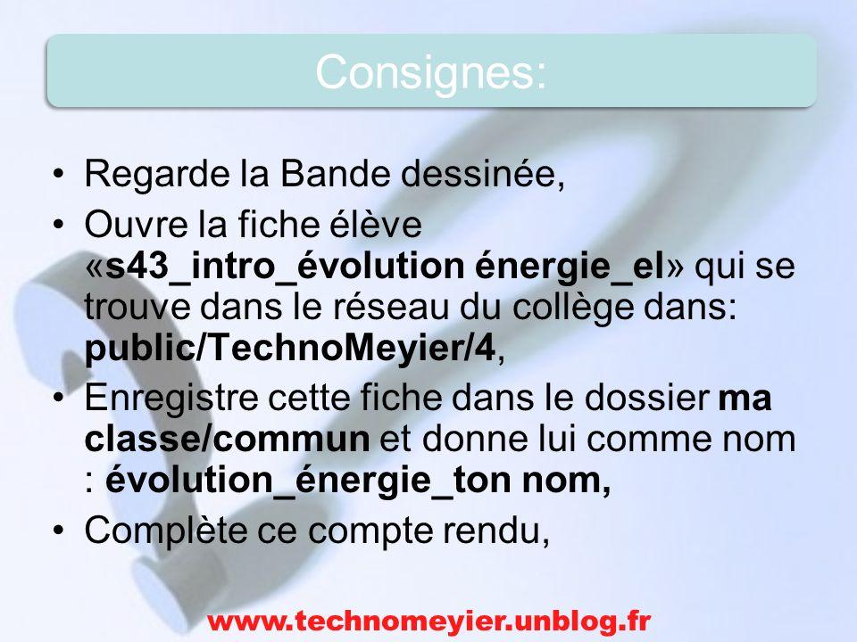 Dans le réseau du collège: Public/TechnoMeyier/4ième www.technomeyier.unblog.fr