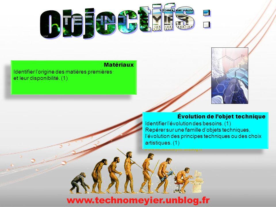 Matériaux Identifier lorigine des matières premières et leur disponibilité. (1) Matériaux Identifier lorigine des matières premières et leur disponibi
