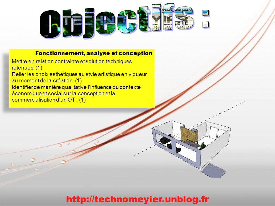 http://technomeyier.unblog.fr Fonctionnement, analyse et conception Mettre en relation contrainte et solution techniques retenues. (1) Relier les choi