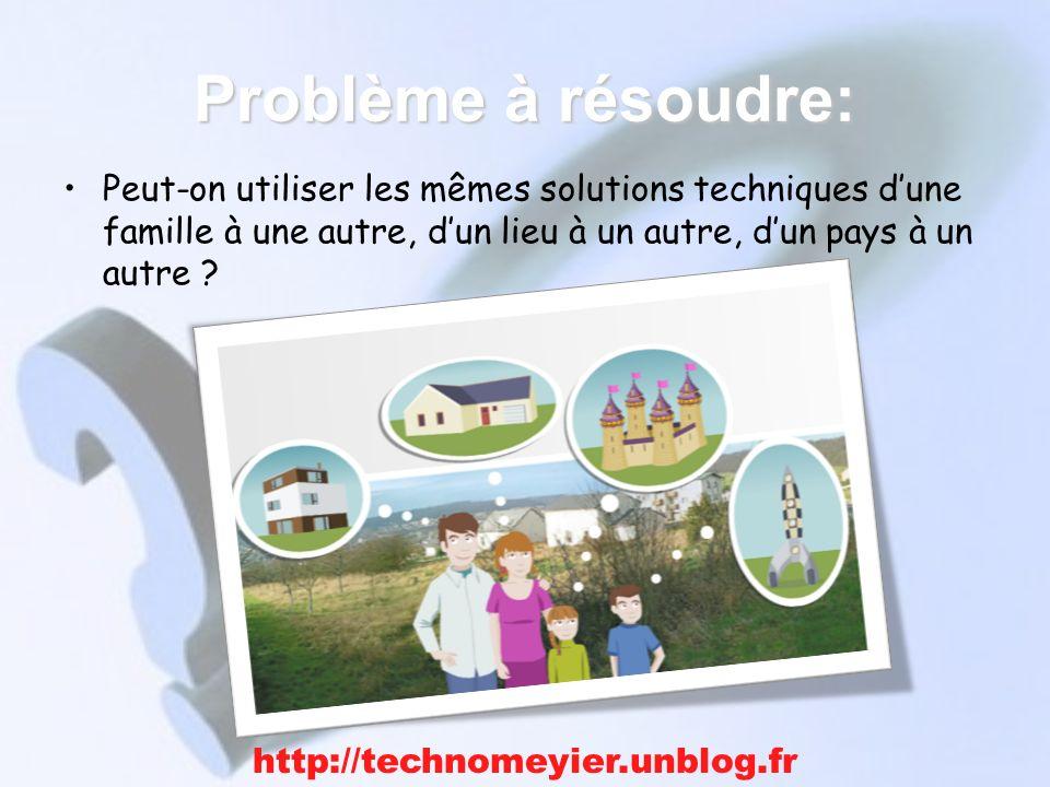 Problème à résoudre: Peut-on utiliser les mêmes solutions techniques dune famille à une autre, dun lieu à un autre, dun pays à un autre ? http://techn