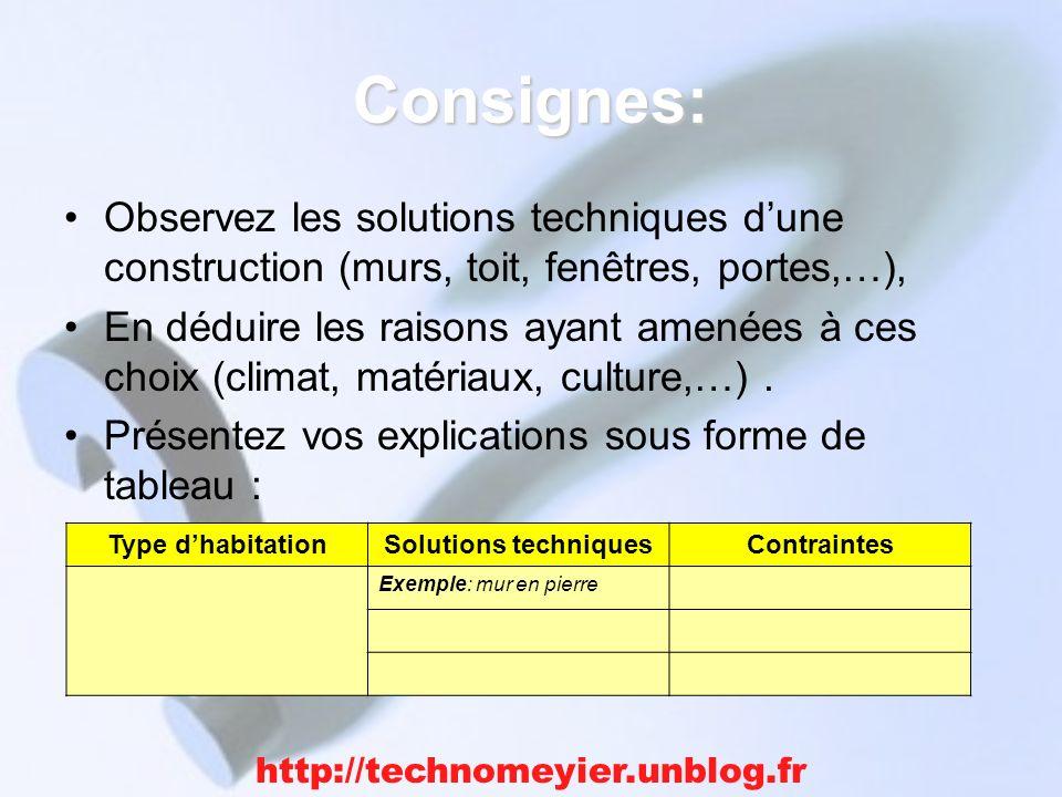 Consignes: Observez les solutions techniques dune construction (murs, toit, fenêtres, portes,…), En déduire les raisons ayant amenées à ces choix (cli