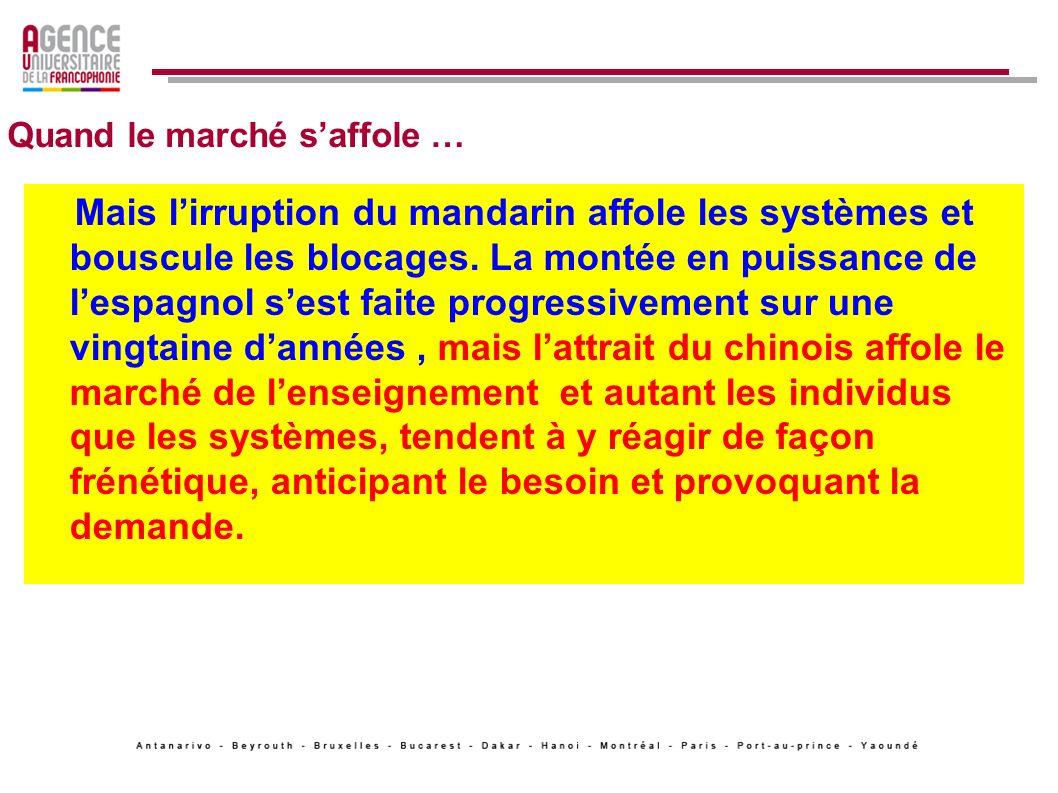 Quand le marché saffole … Un bon exemple est leffet du signal institutionnel qui a été donné dès 2006 par le ministère de lÉducation nationale en France avec la nomination pour la première fois de son histoire, dun Inspecteur général de chinois.