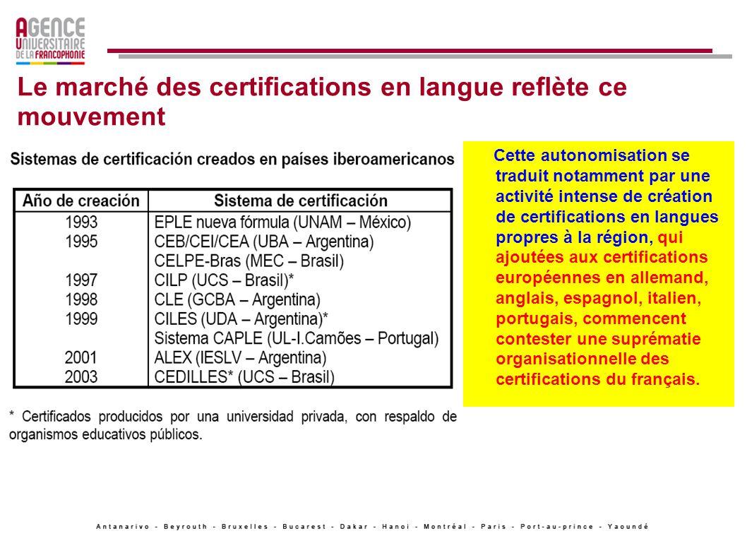 Cette autonomisation se traduit notamment par une activité intense de création de certifications en langues propres à la région, qui ajoutées aux cert