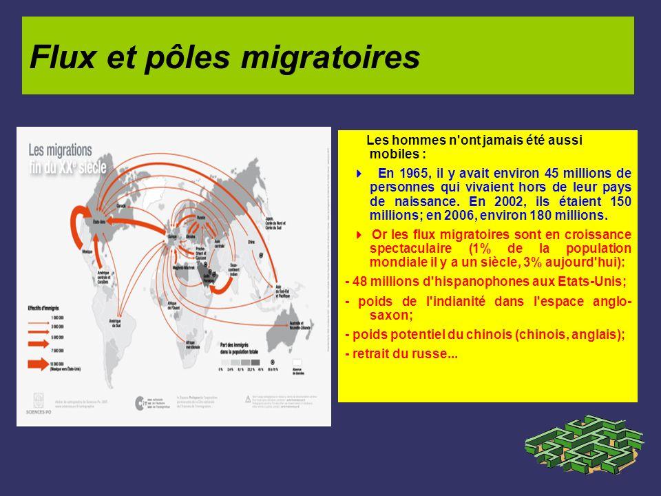 Flux et pôles migratoires Les hommes n'ont jamais été aussi mobiles : En 1965, il y avait environ 45 millions de personnes qui vivaient hors de leur p