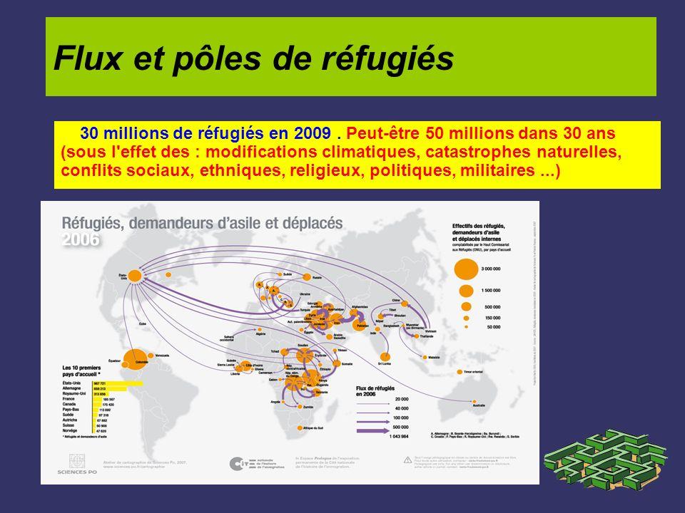 Flux et pôles de réfugiés 30 millions de réfugiés en 2009. Peut-être 50 millions dans 30 ans (sous l'effet des : modifications climatiques, catastroph