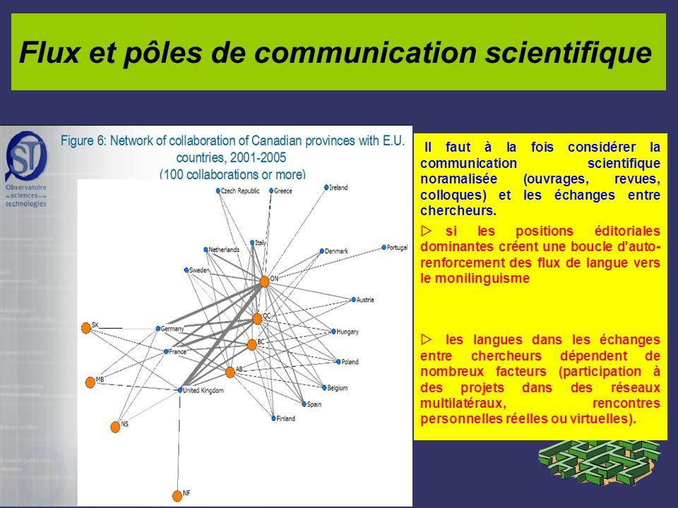 Flux et pôles de communication scientifique Il faut à la fois considérer la communication scientifique noramalisée (ouvrages, revues, colloques) et le