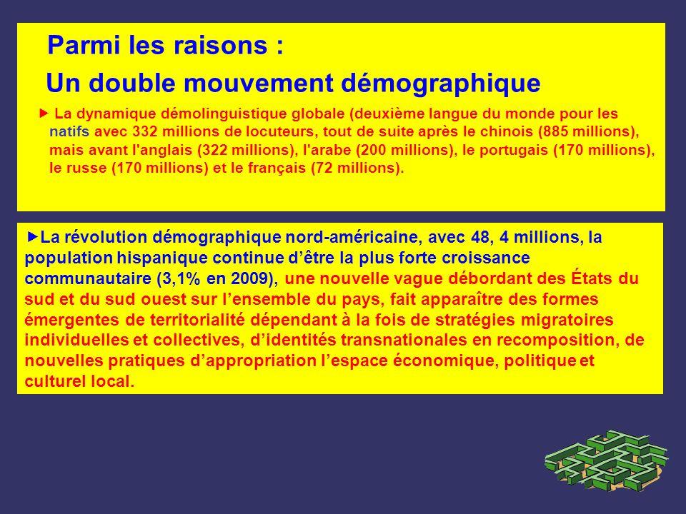 Parmi les raisons : Un double mouvement démographique La dynamique démolinguistique globale (deuxième langue du monde pour les natifs avec 332 million